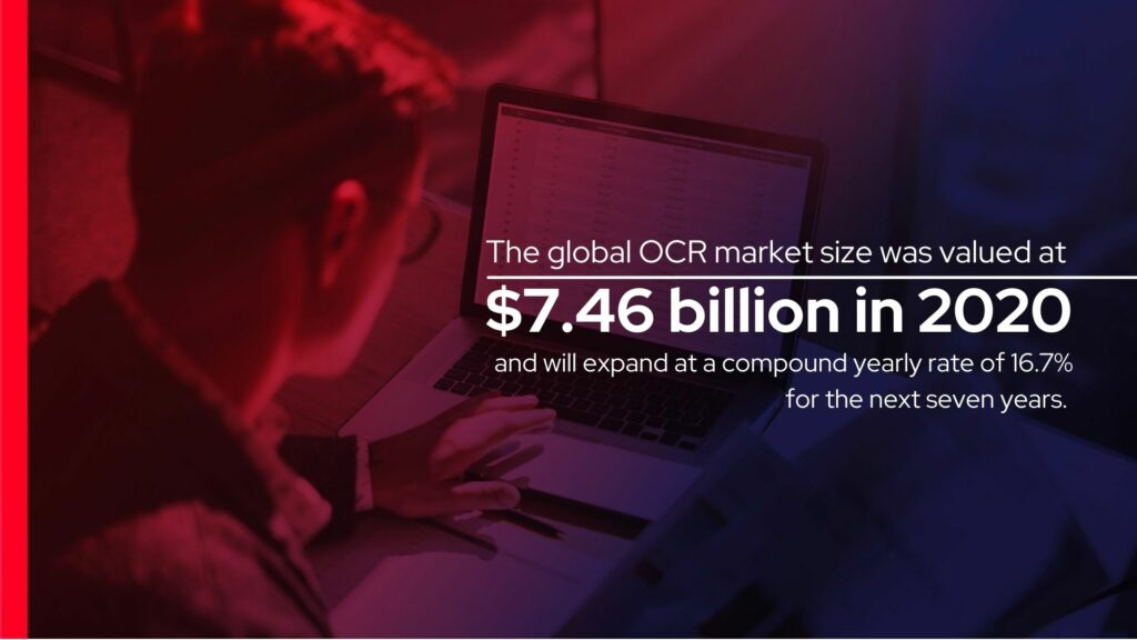 The global OCR market size was valued at 7.46 billion in 2020 and will expand at a compound yearly rate of 16.7 for the next seven years.